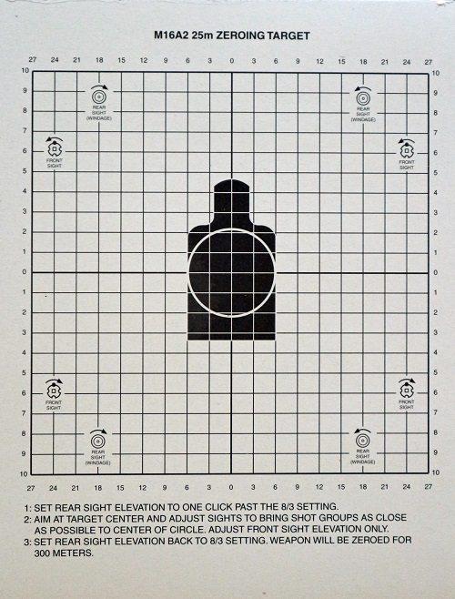M16a2 Rifle Targets 25 Meter Target Tj Target