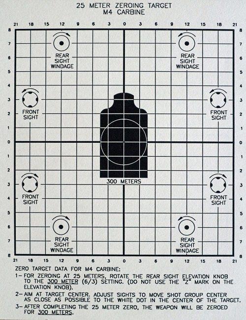 M4 Carbine 25 Meter Zeroing Target Tj Target